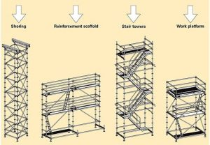 safety at Scaffold