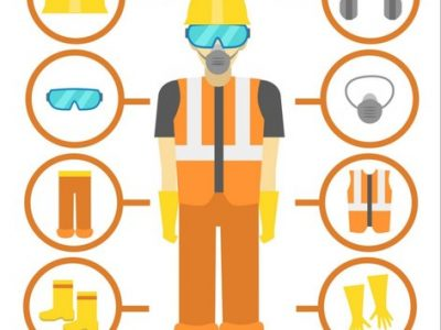 PPE: Personal protective equipment Quiz